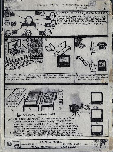 Eine von Paul Otlets Skizzen über Telekommunikation