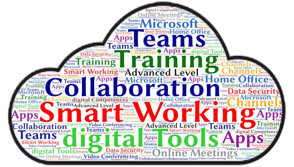 Collaboration in the digital working world
