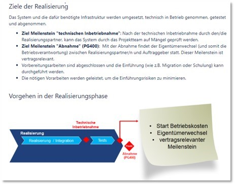 """Excerpt from the """"realisation phase"""" (in German)"""