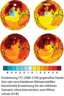Klimaprognose