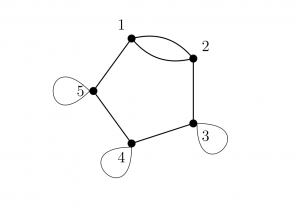 Action graph